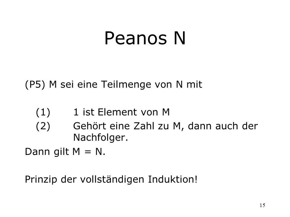 15 Peanos N (P5)M sei eine Teilmenge von N mit (1) 1 ist Element von M (2) Gehört eine Zahl zu M, dann auch der Nachfolger. Dann gilt M = N. Prinzip d