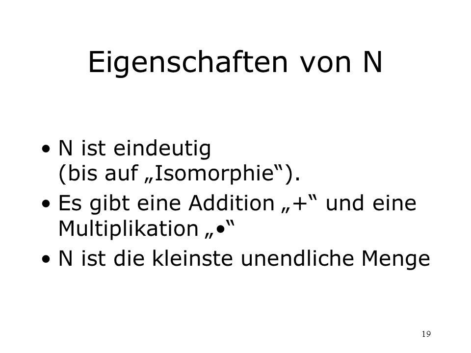 19 Eigenschaften von N N ist eindeutig (bis auf Isomorphie). Es gibt eine Addition + und eine Multiplikation N ist die kleinste unendliche Menge