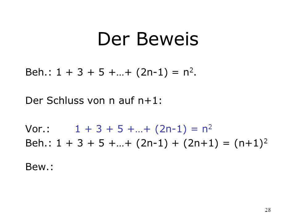 28 Der Beweis Beh.: 1 + 3 + 5 +…+ (2n-1) = n 2. Der Schluss von n auf n+1: Vor.:1 + 3 + 5 +…+ (2n-1) = n 2 Beh.: 1 + 3 + 5 +…+ (2n-1) + (2n+1) = (n+1)