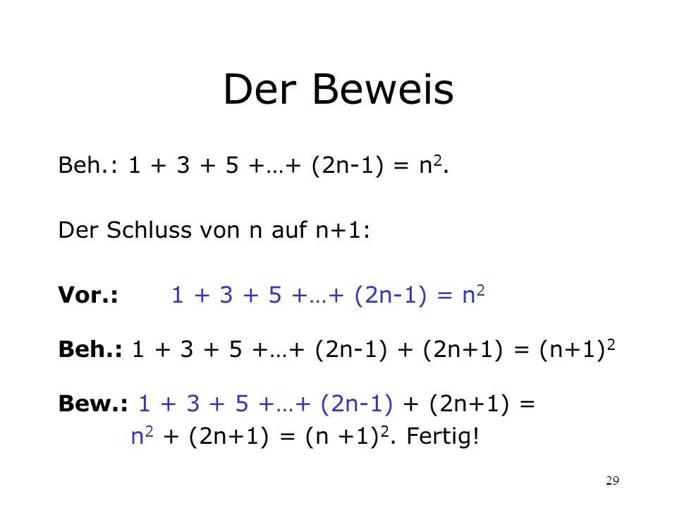 29 Der Beweis Beh.: 1 + 3 + 5 +…+ (2n-1) = n 2. Der Schluss von n auf n+1: Vor.:1 + 3 + 5 +…+ (2n-1) = n 2 Beh.: 1 + 3 + 5 +…+ (2n-1) + (2n+1) = (n+1)