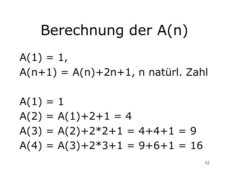32 Berechnung der A(n) A(1) = 1, A(n+1) = A(n)+2n+1, n natürl. Zahl A(1) = 1 A(2) = A(1)+2+1 = 4 A(3) = A(2)+2*2+1 = 4+4+1 = 9 A(4) = A(3)+2*3+1 = 9+6