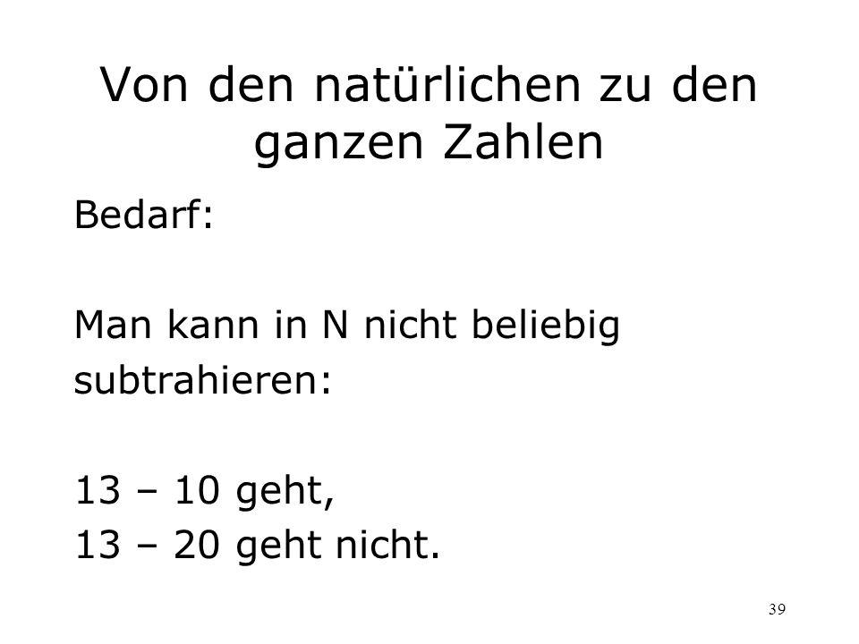 39 Von den natürlichen zu den ganzen Zahlen Bedarf: Man kann in N nicht beliebig subtrahieren: 13 – 10 geht, 13 – 20 geht nicht.