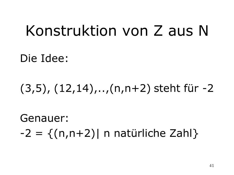 41 Konstruktion von Z aus N Die Idee: (3,5), (12,14),..,(n,n+2) steht für -2 Genauer: -2 = {(n,n+2)| n natürliche Zahl}