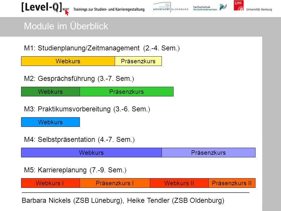 Barbara Nickels (ZSB Lüneburg), Heike Tendler (ZSB Oldenburg) Module im Überblick M1: Studienplanung/Zeitmanagement (2.-4. Sem.) WebkursPräsenzkurs M2