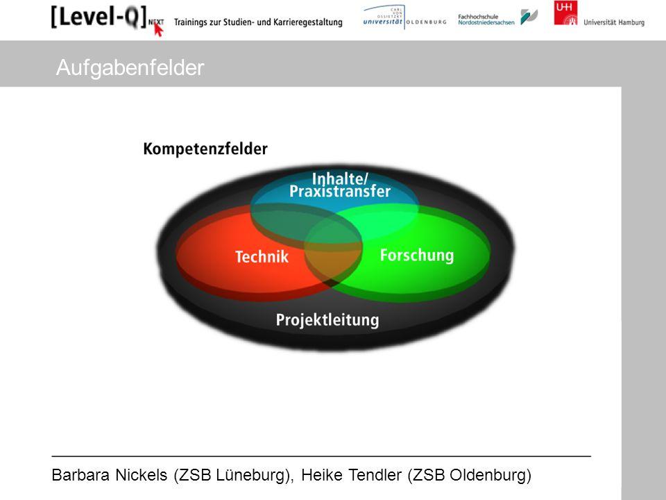 Barbara Nickels (ZSB Lüneburg), Heike Tendler (ZSB Oldenburg) Vielen Dank für Ihre Aufmerksamkeit!