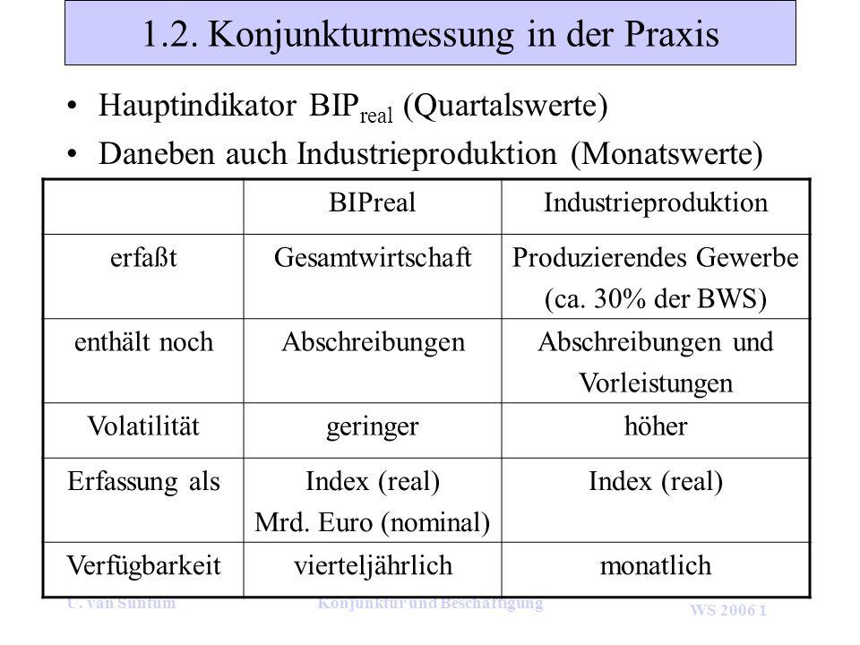 WS 2006 1 U. van SuntumKonjunktur und Beschäftigung 1.2. Konjunkturmessung in der Praxis Hauptindikator BIP real (Quartalswerte) Daneben auch Industri