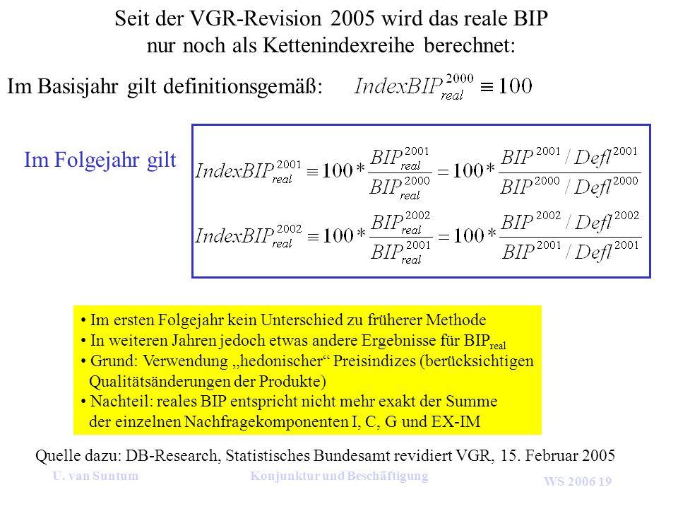 WS 2006 19 U. van SuntumKonjunktur und Beschäftigung Seit der VGR-Revision 2005 wird das reale BIP nur noch als Kettenindexreihe berechnet: Im Basisja