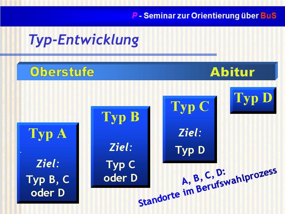 P - Seminar zur Orientierung über BuS Typ-Entwicklung