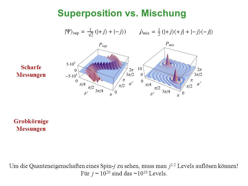 Superposition vs. Mischung Um die Quanteneigenschaften eines Spin-j zu sehen, muss man j 1/2 Levels auflösen können! Für j 10 20 sind das 10 10 Levels
