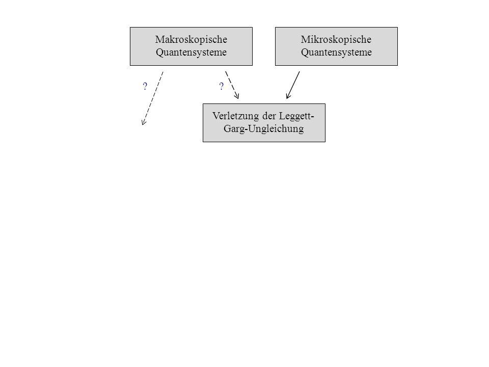 Makroskopische Quantensysteme Mikroskopische Quantensysteme Verletzung der Leggett- Garg-Ungleichung ??
