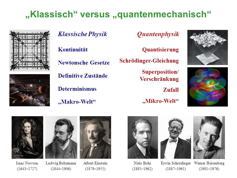 Klassisch versus quantenmechanisch Isaac Newton (1643–1727) Ludwig Boltzmann (1844–1906) Albert Einstein (1879–1955) Niels Bohr (1885–1962) Erwin Schr