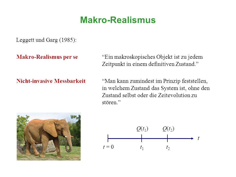 Makro-Realismus Leggett und Garg (1985): Makro-Realismus per se Ein makroskopisches Objekt ist zu jedem Zeitpunkt in einem definitiven Zustand. Nicht-