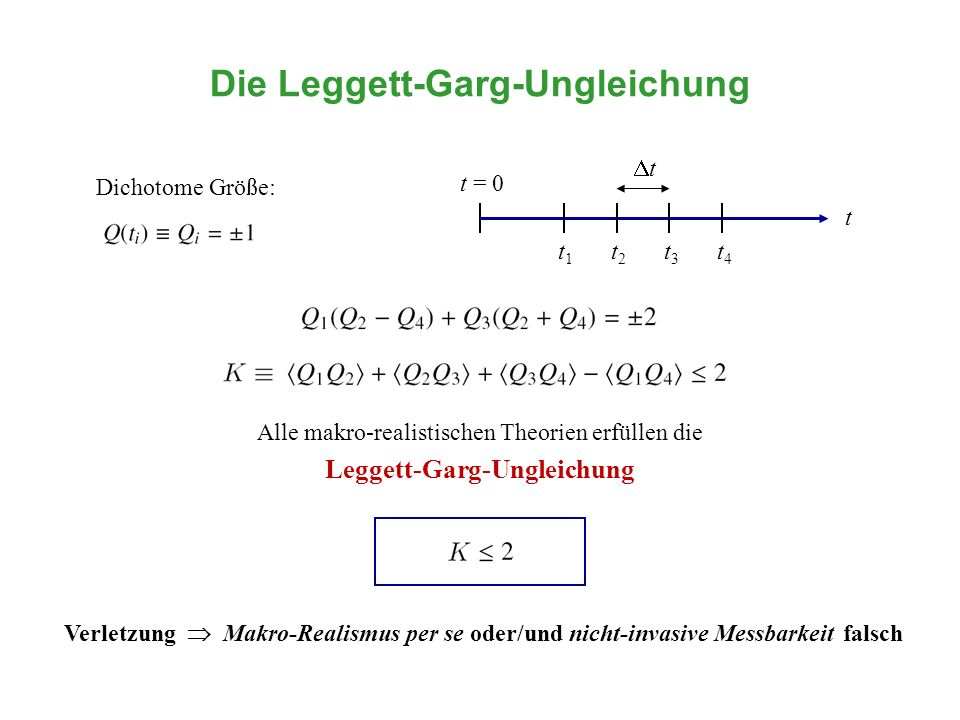 Dichotome Größe: t = 0 t t1t1 t2t2 t3t3 t4t4 t Verletzung Makro-Realismus per se oder/und nicht-invasive Messbarkeit falsch Die Leggett-Garg-Ungleichu
