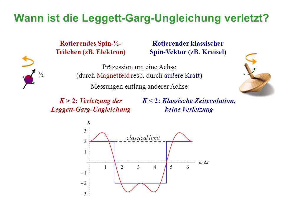 Wann ist die Leggett-Garg-Ungleichung verletzt? ½ Rotierendes Spin-½- Teilchen (zB. Elektron) Rotierender klassischer Spin-Vektor (zB. Kreisel) K > 2: