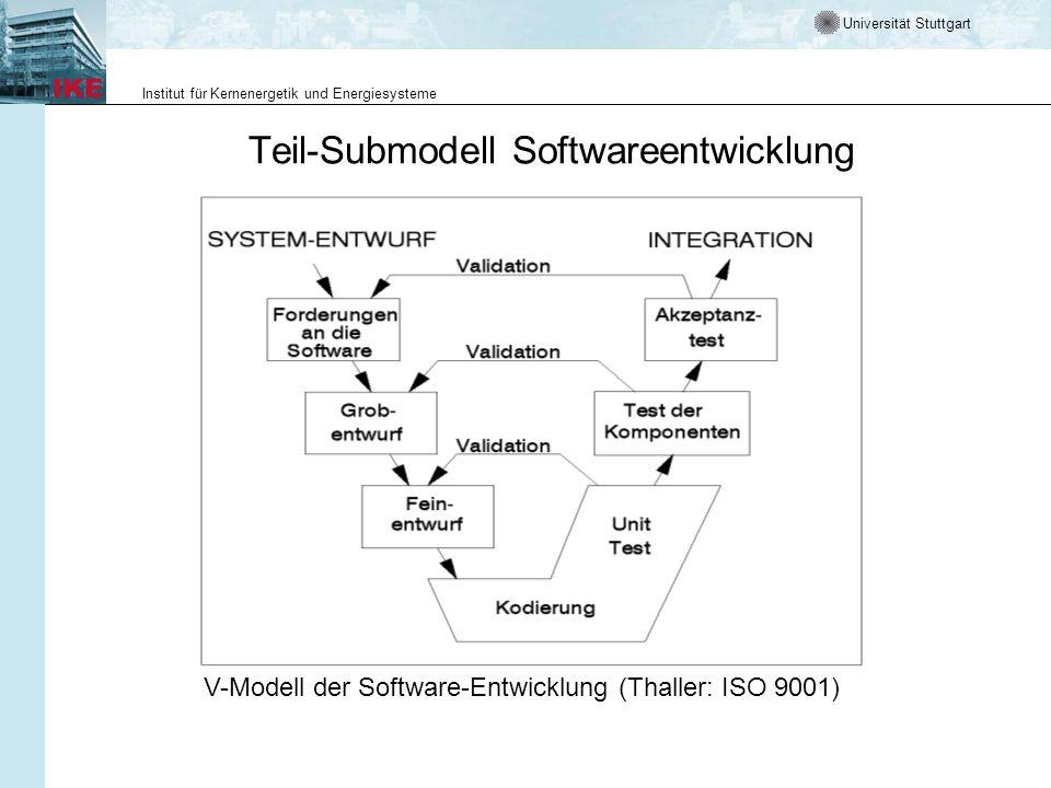 Universität Stuttgart Institut für Kernenergetik und Energiesysteme Teil-Submodell Softwareentwicklung V-Modell der Software-Entwicklung (Thaller: ISO