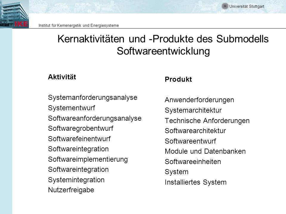 Universität Stuttgart Institut für Kernenergetik und Energiesysteme Kernaktivitäten und -Produkte des Submodells Softwareentwicklung Aktivität Systema