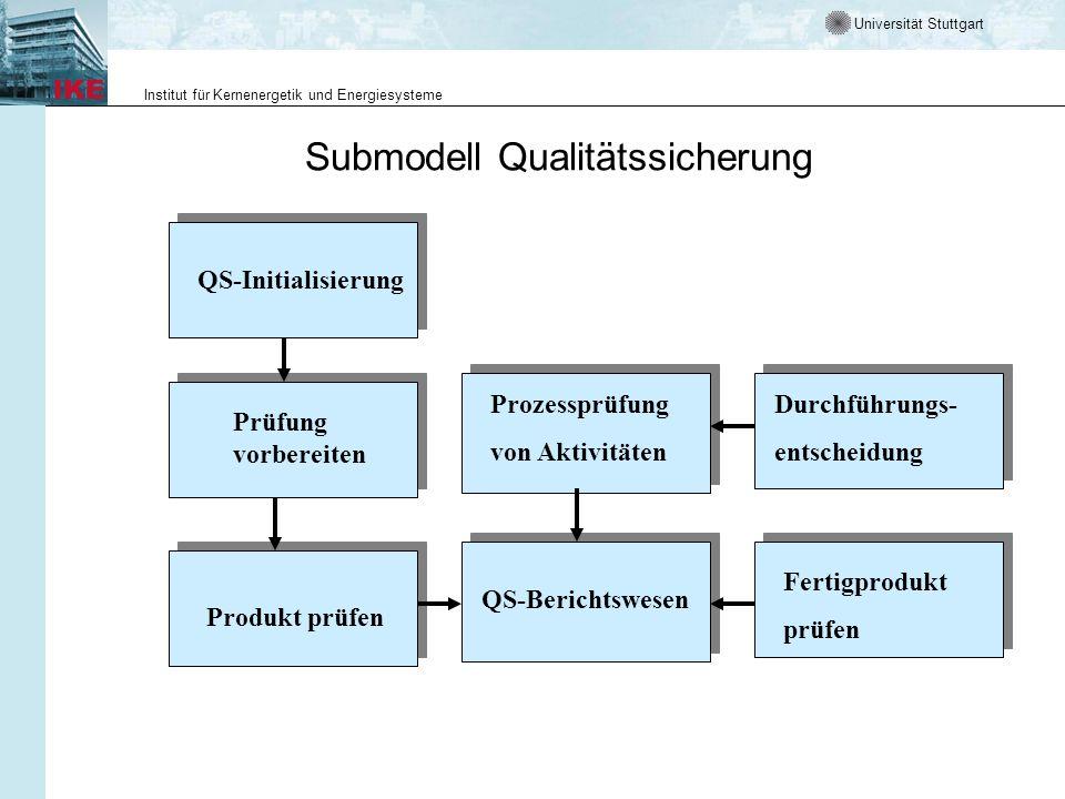 Universität Stuttgart Institut für Kernenergetik und Energiesysteme Submodell Qualitätssicherung QS-Initialisierung Prüfung vorbereiten Produkt prüfen