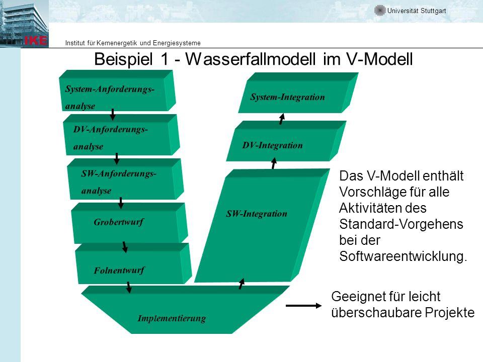 Universität Stuttgart Institut für Kernenergetik und Energiesysteme Beispiel 1 - Wasserfallmodell im V-Modell Geeignet für leicht überschaubare Projek