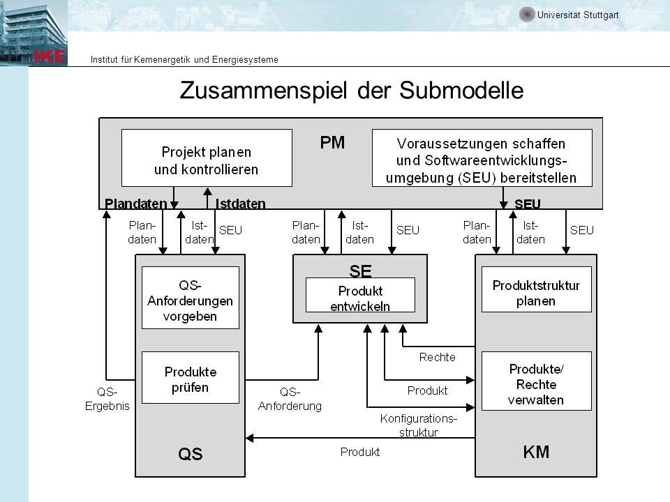 Universität Stuttgart Institut für Kernenergetik und Energiesysteme Submodell Projektmanagement Projekt initialisieren Hauptaktivität initialisieren Hauptaktivität begleiten Hauptaktivität abschließen Projekt abschließen