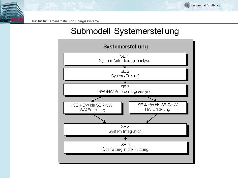 Universität Stuttgart Institut für Kernenergetik und Energiesysteme Hauptaktivitäten des Subsystems SE System-Anforderungsanalyse (SE 1) Beschreibung der Anforderungen an das zu erstellende System und seine technische und organisatorische Umgebung; Durchführung einer Bedrohungs- und Risikoanalyse; Erarbeiten eines fachlichen Modells für Funktionen/Daten/ Objekte.