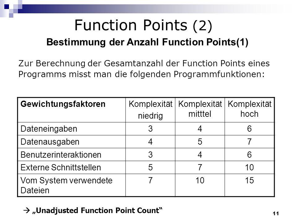 11 Function Points (2) Zur Berechnung der Gesamtanzahl der Function Points eines Programms misst man die folgenden Programmfunktionen: Gewichtungsfakt