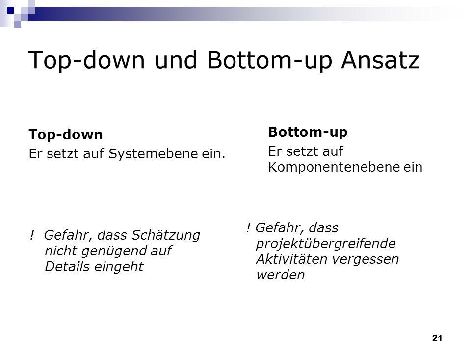 21 Top-down und Bottom-up Ansatz Top-down Er setzt auf Systemebene ein. Bottom-up Er setzt auf Komponentenebene ein ! Gefahr, dass projektübergreifend