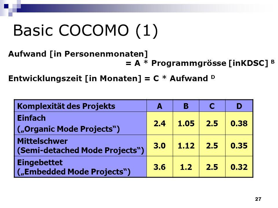 27 Basic COCOMO (1) Aufwand [in Personenmonaten] = A * Programmgrösse [inKDSC] B Entwicklungszeit [in Monaten] = C * Aufwand D Komplexität des Projekt
