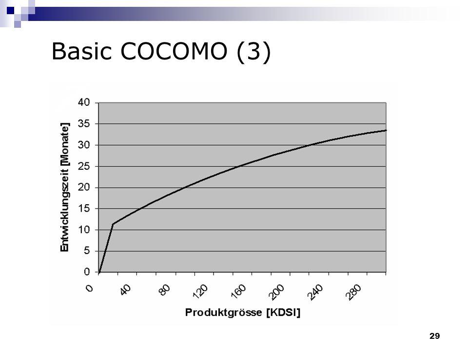 29 Basic COCOMO (3)