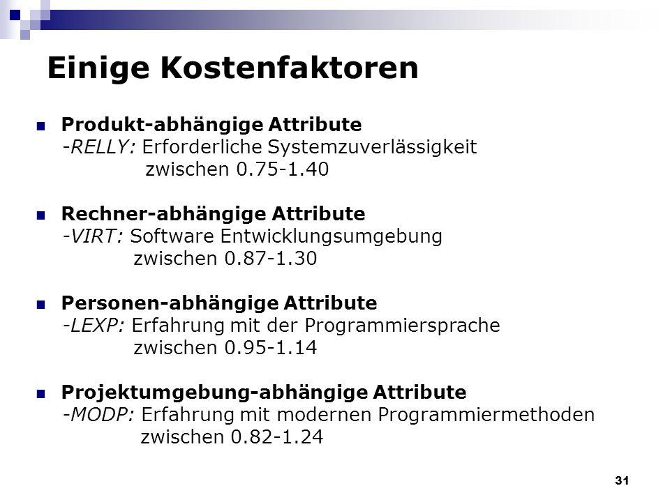 31 Produkt-abhängige Attribute -RELLY: Erforderliche Systemzuverlässigkeit zwischen 0.75-1.40 Rechner-abhängige Attribute -VIRT: Software Entwicklungs