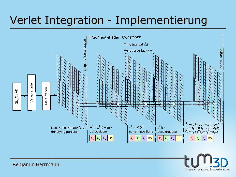 computer graphics & visualization Benjamin Herrmann Letzte Demos - Demo 13:Fahne (Wind und Picking) - Demo 14:Performance Layout