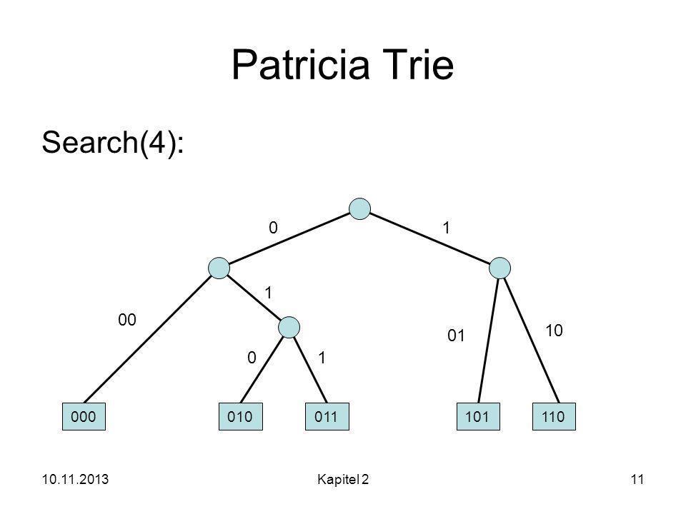 10.11.2013Kapitel 211 Patricia Trie Search(4): 00 1 1 0 01 01 10 000010011101110