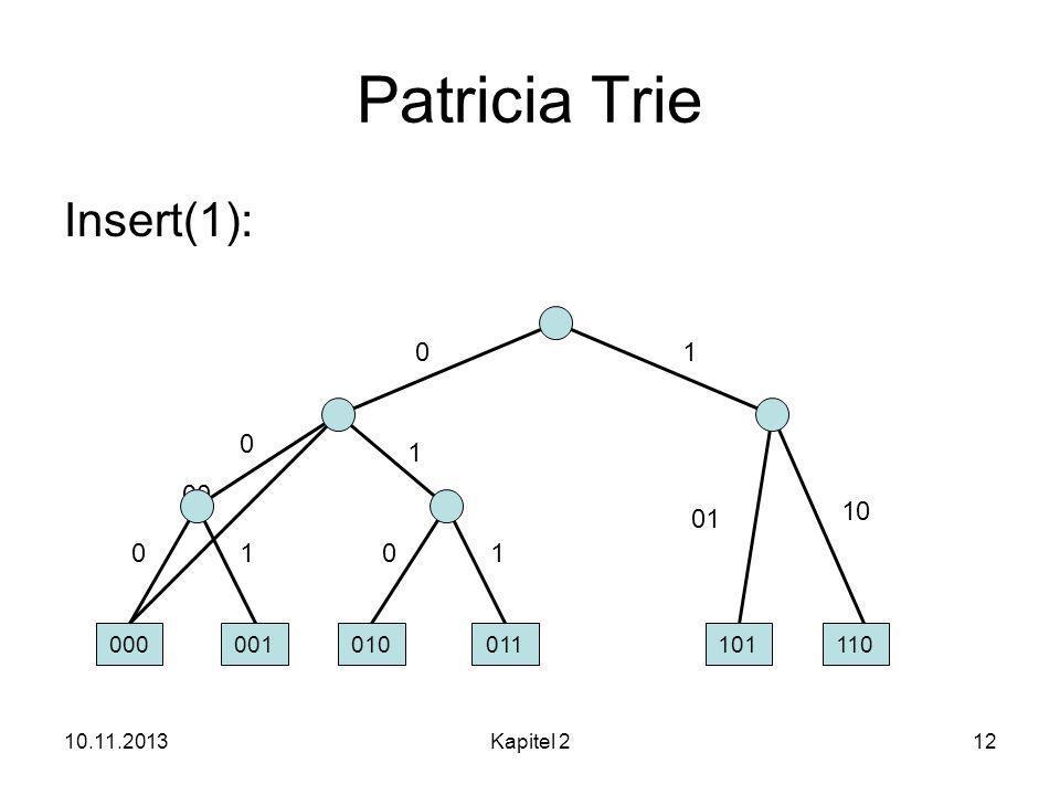 10.11.2013Kapitel 212 Patricia Trie Insert(1): 00 1 1 0 01 01 10 000010011101110 0 01 001