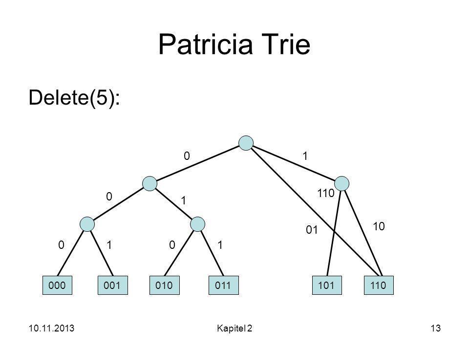 10.11.2013Kapitel 213 Patricia Trie Delete(5): 1 1 0 01 01 10 000010011101110 0 01 001 110