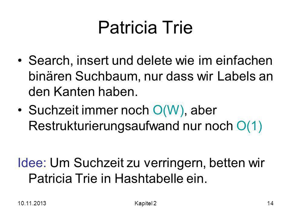 10.11.2013Kapitel 214 Patricia Trie Search, insert und delete wie im einfachen binären Suchbaum, nur dass wir Labels an den Kanten haben.