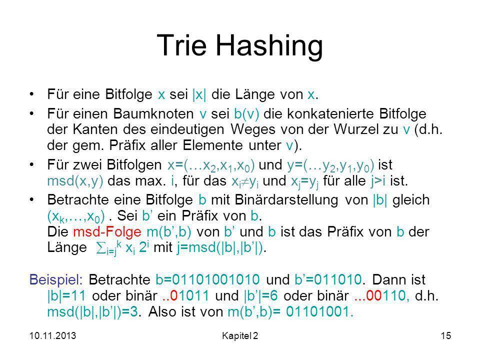 10.11.2013Kapitel 215 Trie Hashing Für eine Bitfolge x sei |x| die Länge von x.