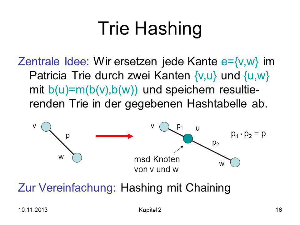 10.11.2013Kapitel 216 Trie Hashing Zentrale Idee: Wir ersetzen jede Kante e={v,w} im Patricia Trie durch zwei Kanten {v,u} und {u,w} mit b(u)=m(b(v),b(w)) und speichern resultie- renden Trie in der gegebenen Hashtabelle ab.