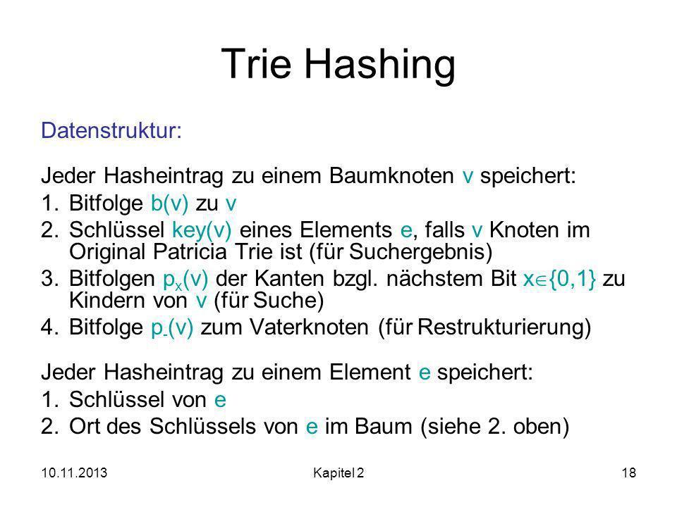 10.11.2013Kapitel 218 Trie Hashing Datenstruktur: Jeder Hasheintrag zu einem Baumknoten v speichert: 1.Bitfolge b(v) zu v 2.Schlüssel key(v) eines Elements e, falls v Knoten im Original Patricia Trie ist (für Suchergebnis) 3.Bitfolgen p x (v) der Kanten bzgl.