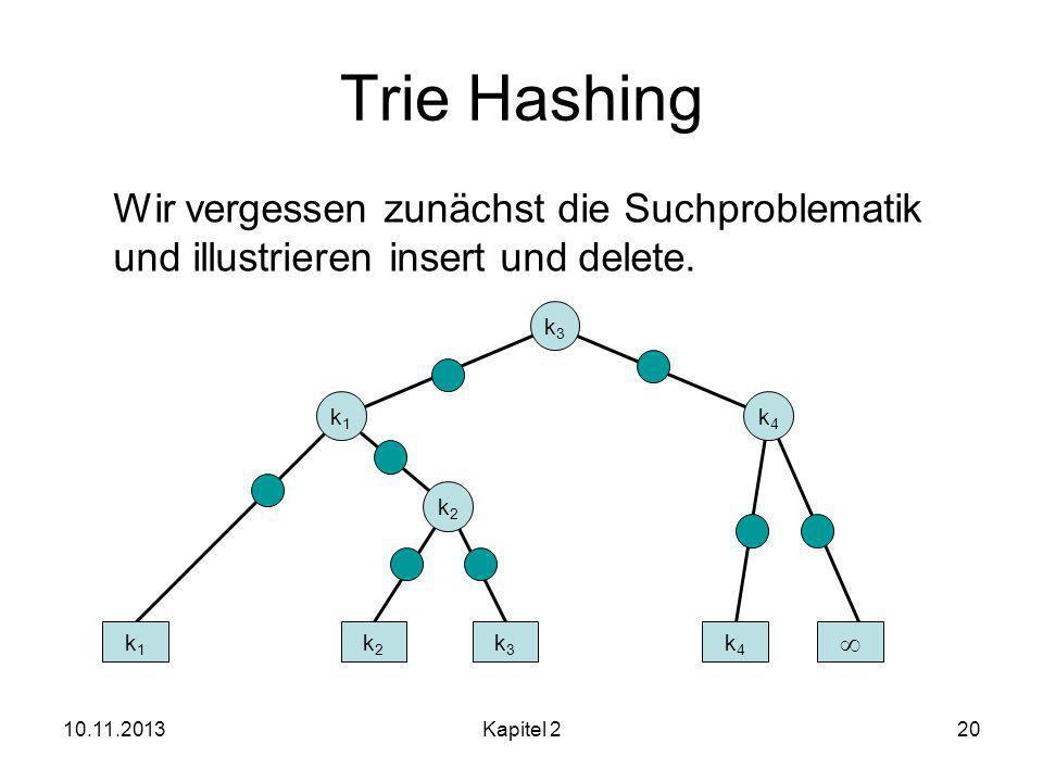 10.11.2013Kapitel 220 Trie Hashing k2k2 k1k1 k2k2 k3k3 k4k4 Wir vergessen zunächst die Suchproblematik und illustrieren insert und delete.