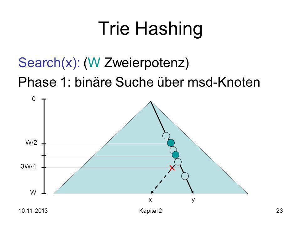 10.11.2013Kapitel 223 Trie Hashing Search(x): (W Zweierpotenz) Phase 1: binäre Suche über msd-Knoten 0 W W/2 3W/4 xy
