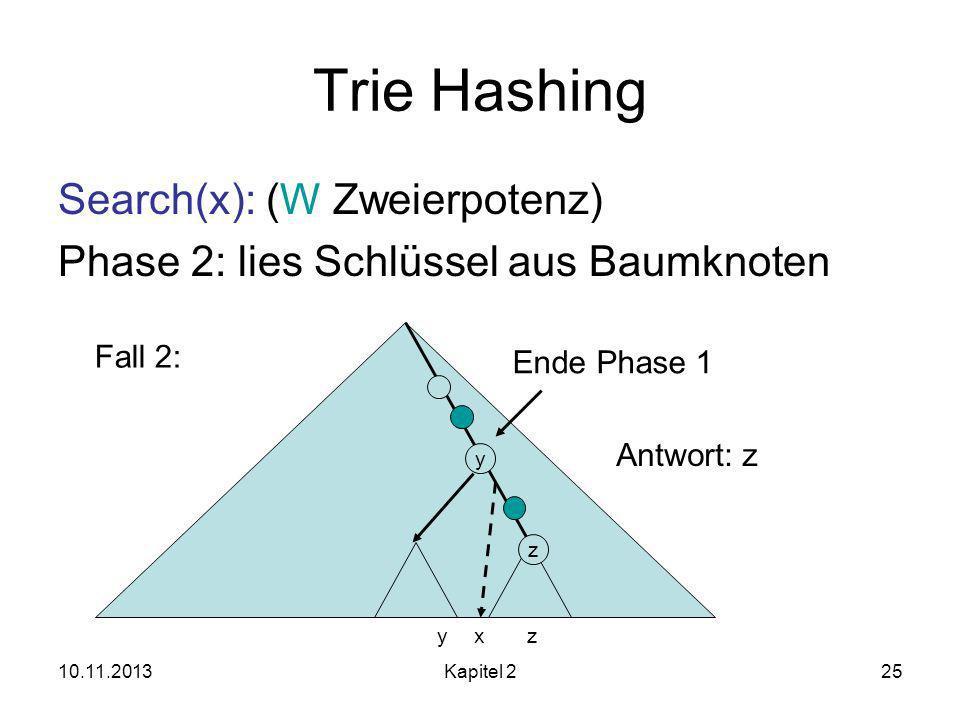 10.11.2013Kapitel 225 Trie Hashing Search(x): (W Zweierpotenz) Phase 2: lies Schlüssel aus Baumknoten y xz Antwort: z z y Fall 2: Ende Phase 1