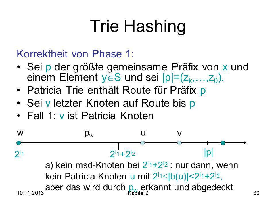 10.11.2013Kapitel 230 Trie Hashing Korrektheit von Phase 1: Sei p der größte gemeinsame Präfix von x und einem Element y S und sei |p|=(z k,…,z 0 ).