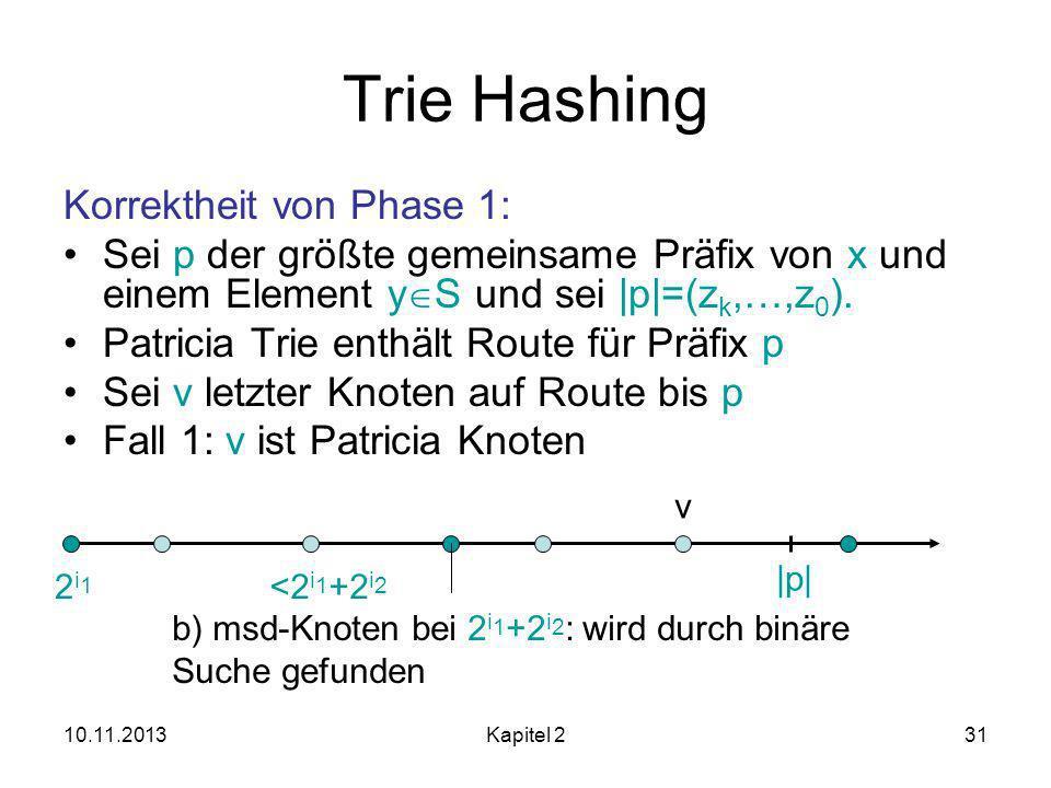 10.11.2013Kapitel 231 Trie Hashing Korrektheit von Phase 1: Sei p der größte gemeinsame Präfix von x und einem Element y S und sei |p|=(z k,…,z 0 ).