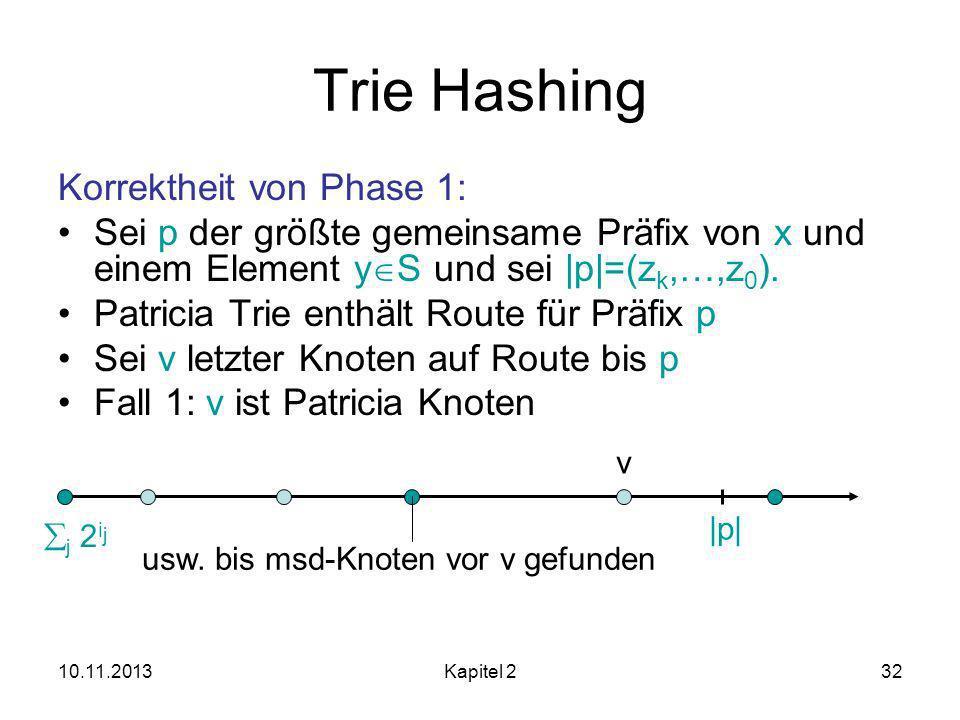10.11.2013Kapitel 232 Trie Hashing Korrektheit von Phase 1: Sei p der größte gemeinsame Präfix von x und einem Element y S und sei |p|=(z k,…,z 0 ).