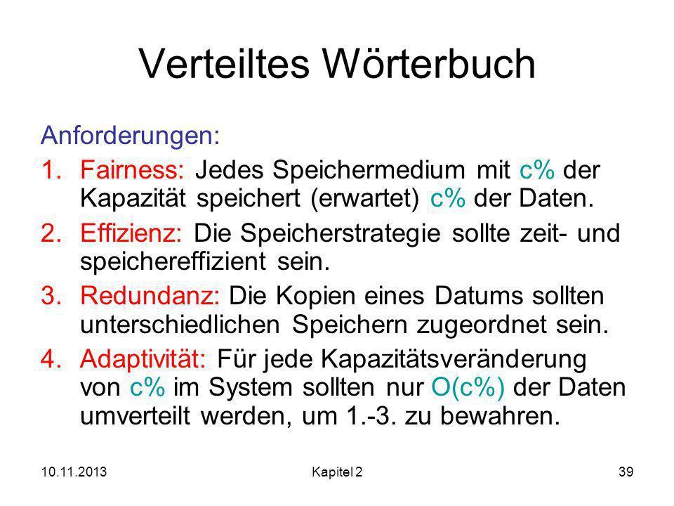10.11.2013Kapitel 239 Verteiltes Wörterbuch Anforderungen: 1.Fairness: Jedes Speichermedium mit c% der Kapazität speichert (erwartet) c% der Daten.