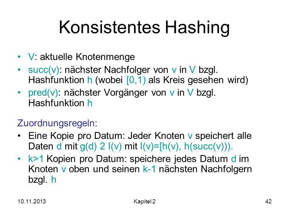 10.11.2013Kapitel 242 Konsistentes Hashing V: aktuelle Knotenmenge succ(v): nächster Nachfolger von v in V bzgl.