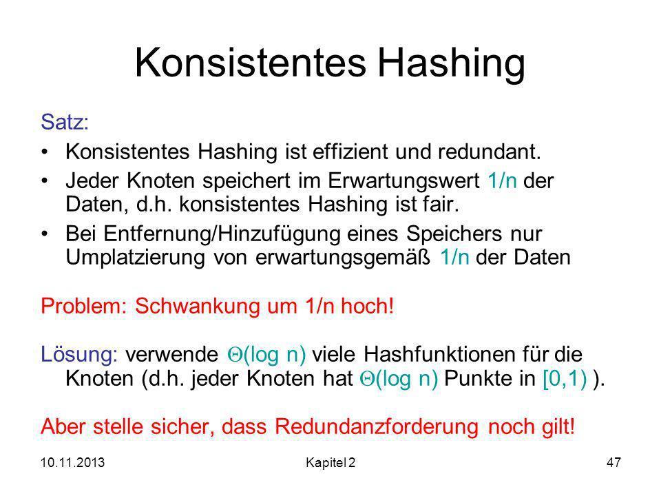 10.11.2013Kapitel 247 Konsistentes Hashing Satz: Konsistentes Hashing ist effizient und redundant.
