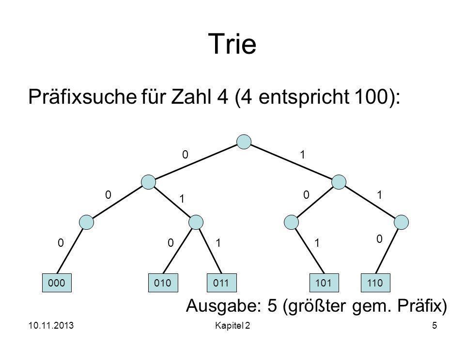 10.11.2013Kapitel 26 Trie Insert(1) (1 entspricht 001): 0 1 1 0 0 0 101 1 0 000010011101110 1 001
