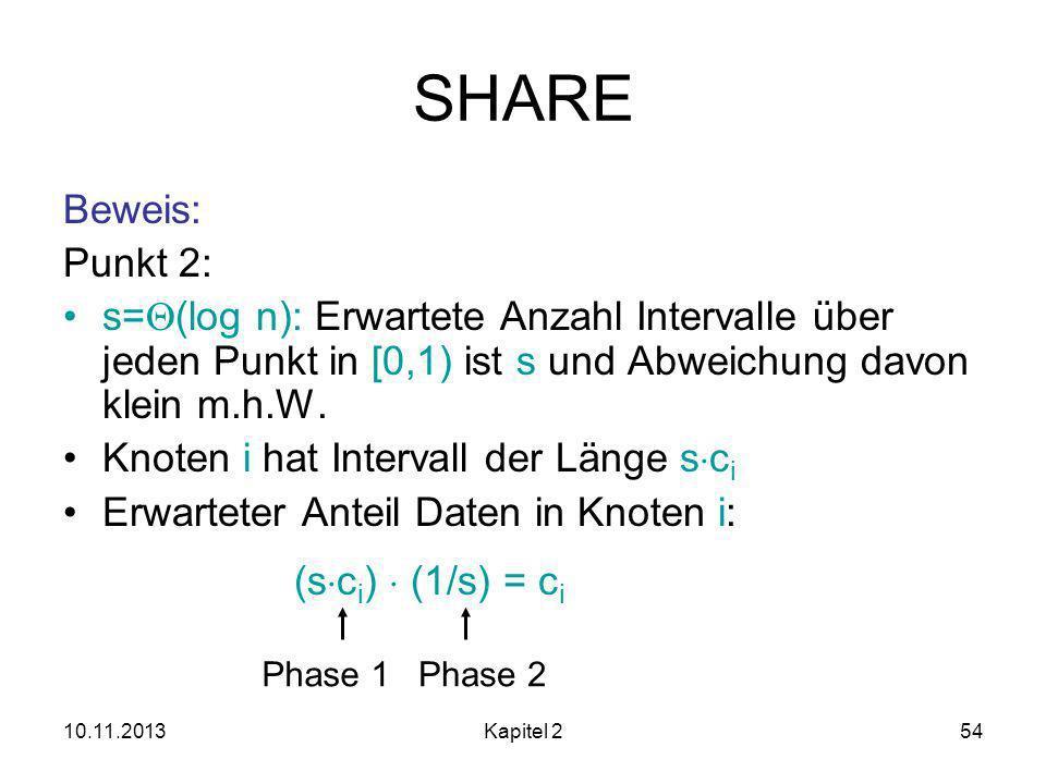 10.11.2013Kapitel 254 SHARE Beweis: Punkt 2: s= (log n): Erwartete Anzahl Intervalle über jeden Punkt in [0,1) ist s und Abweichung davon klein m.h.W.