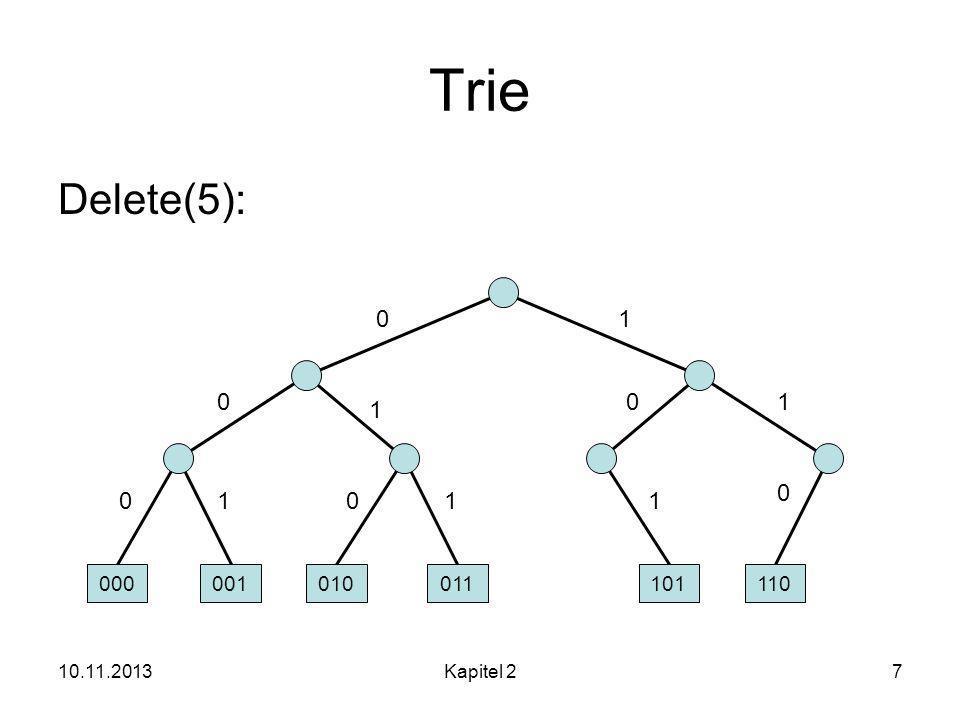 10.11.2013Kapitel 228 Trie Hashing Korrektheit von Phase 1: Sei p der größte gemeinsame Präfix von x und einem Element y S und sei |p|=(z k,…,z 0 ).