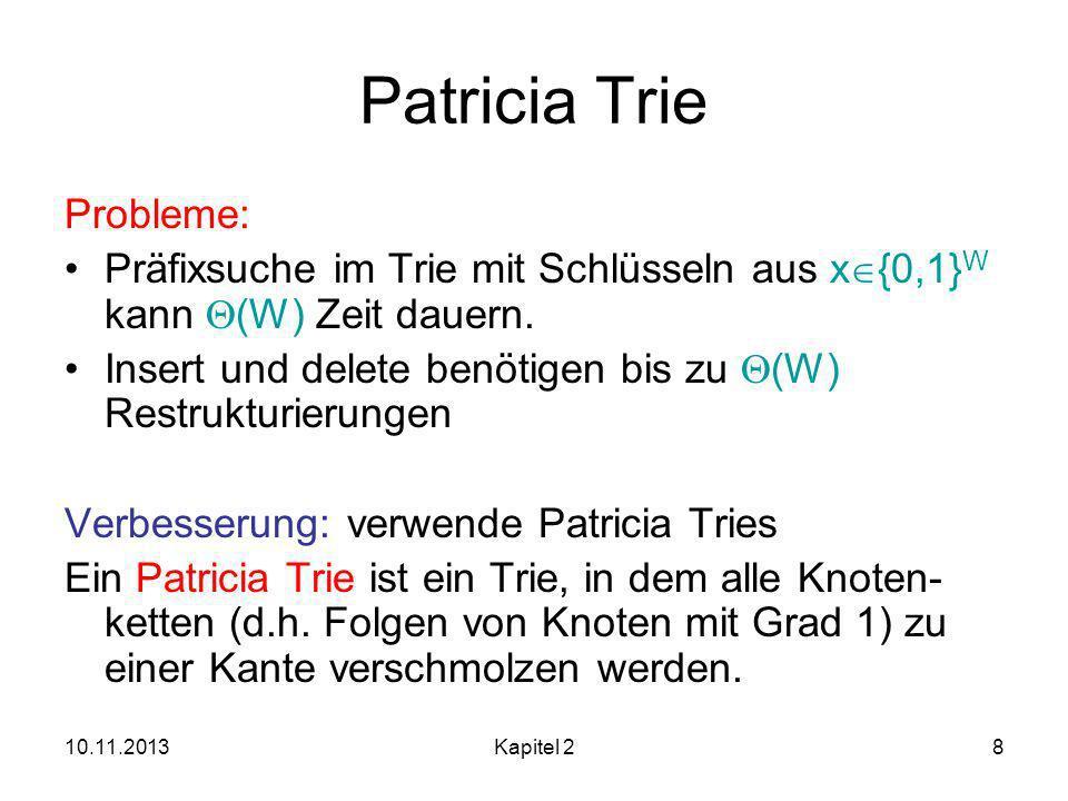 10.11.2013Kapitel 28 Patricia Trie Probleme: Präfixsuche im Trie mit Schlüsseln aus x {0,1} W kann (W) Zeit dauern.